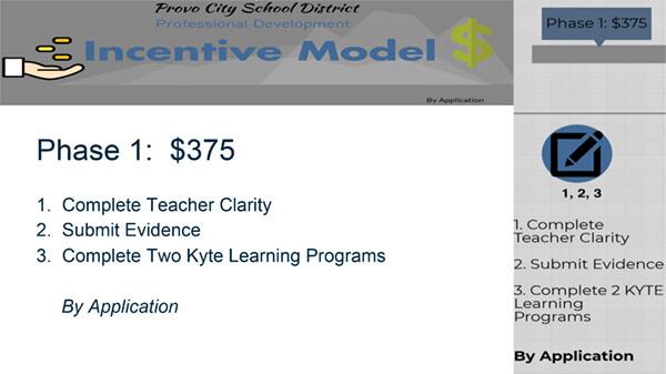 Teacher clarity phase 1-1 image